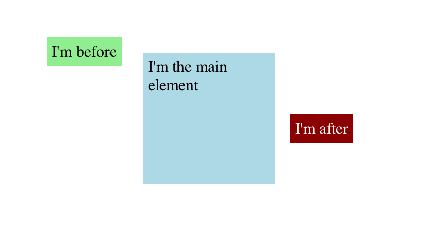 CSS :before and :after